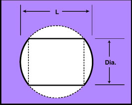 lenses diagram